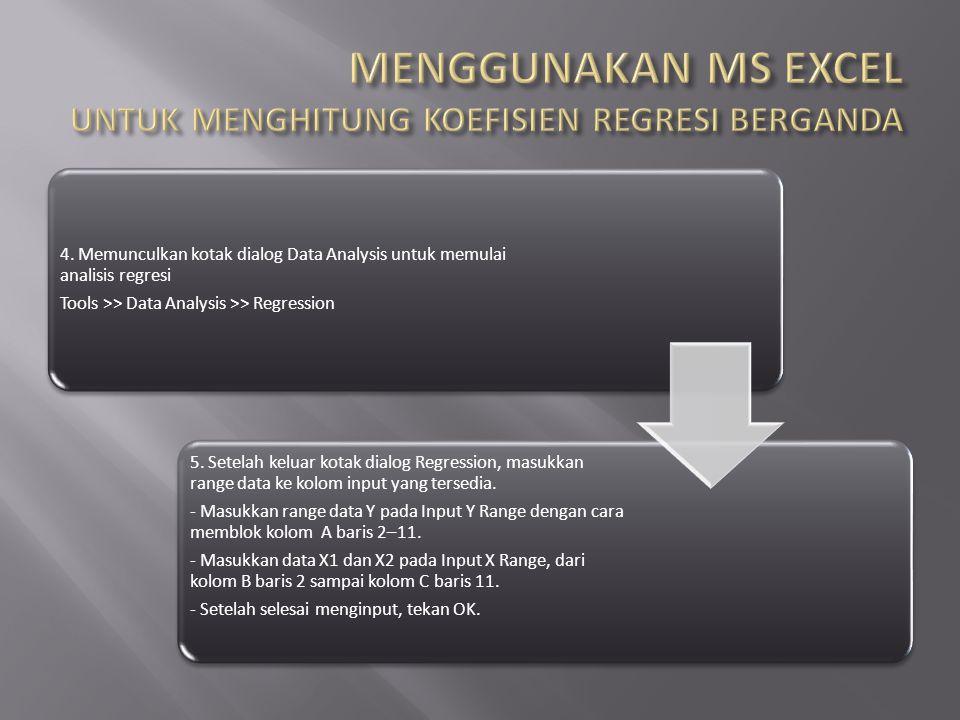 4. Memunculkan kotak dialog Data Analysis untuk memulai analisis regresi Tools >> Data Analysis >> Regression 5. Setelah keluar kotak dialog Regressio