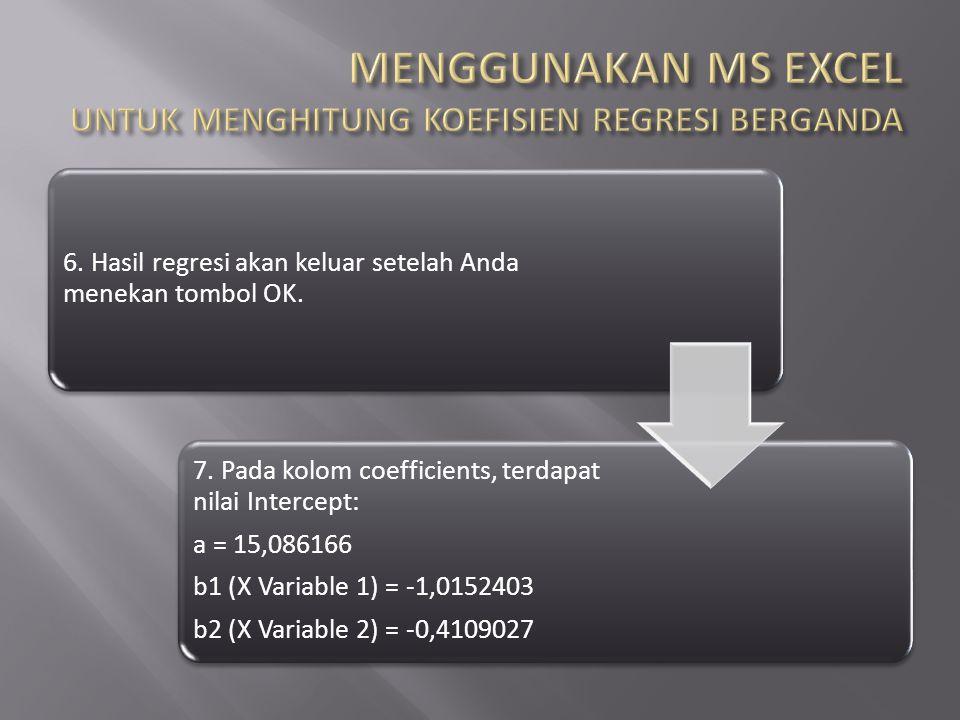 6. Hasil regresi akan keluar setelah Anda menekan tombol OK. 7. Pada kolom coefficients, terdapat nilai Intercept: a = 15,086166 b1 (X Variable 1) = -