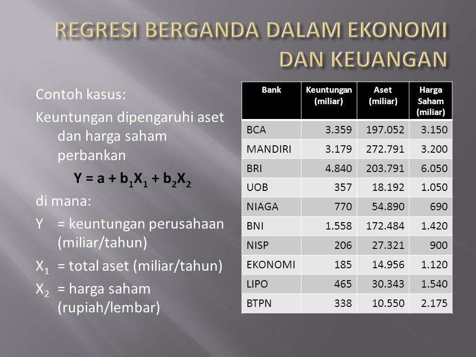 Contoh kasus: Keuntungan dipengaruhi aset dan harga saham perbankan Y = a + b 1 X 1 + b 2 X 2 di mana: Y= keuntungan perusahaan (miliar/tahun) X 1 = t