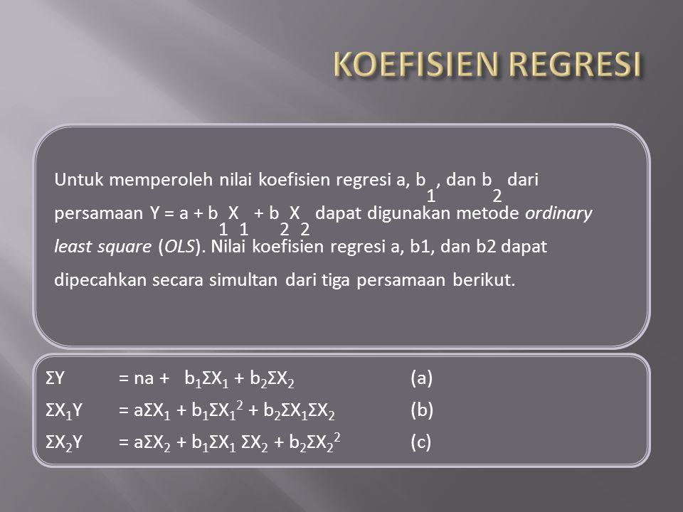 Untuk memperoleh nilai koefisien regresi a, b 1, dan b 2 dari persamaan Y = a + b 1 X 1 + b 2 X 2 dapat digunakan metode ordinary least square (OLS).