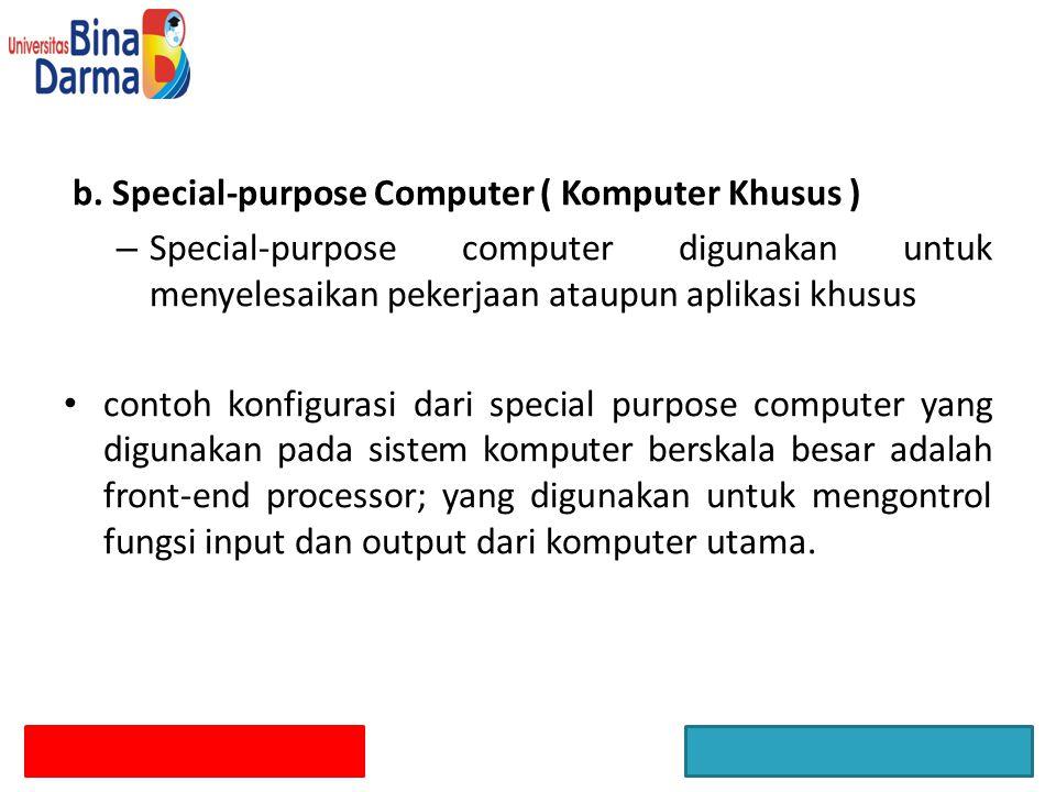 b. Special-purpose Computer ( Komputer Khusus ) – Special-purpose computer digunakan untuk menyelesaikan pekerjaan ataupun aplikasi khusus contoh konf