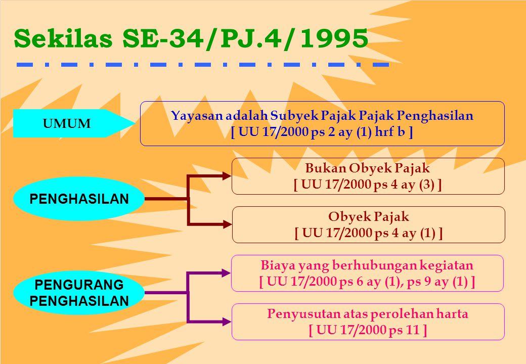 Sekilas SE-34/PJ.4/1995 Yayasan adalah Subyek Pajak Pajak Penghasilan [ UU 17/2000 ps 2 ay (1) hrf b ] UMUM PENGHASILAN Bukan Obyek Pajak [ UU 17/2000 ps 4 ay (3) ] PENGURANG PENGHASILAN Obyek Pajak [ UU 17/2000 ps 4 ay (1) ] Biaya yang berhubungan kegiatan [ UU 17/2000 ps 6 ay (1), ps 9 ay (1) ] Penyusutan atas perolehan harta [ UU 17/2000 ps 11 ]
