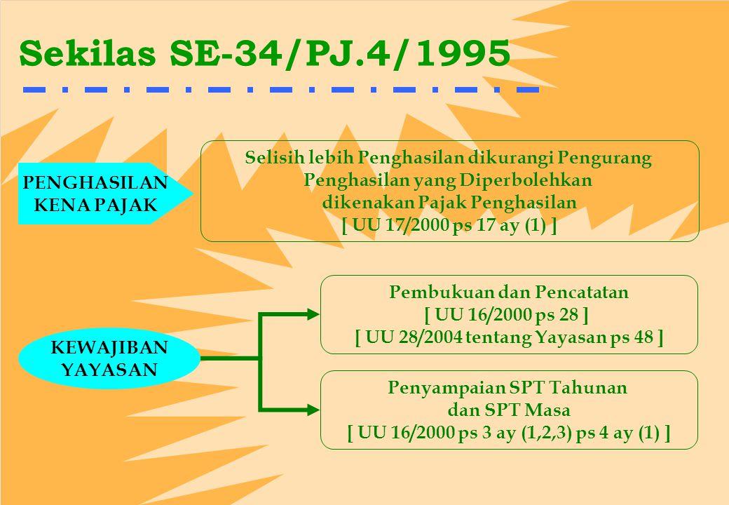 Sekilas SE-34/PJ.4/1995 Selisih lebih Penghasilan dikurangi Pengurang Penghasilan yang Diperbolehkan dikenakan Pajak Penghasilan [ UU 17/2000 ps 17 ay (1) ] PENGHASILAN KENA PAJAK KEWAJIBAN YAYASAN Pembukuan dan Pencatatan [ UU 16/2000 ps 28 ] [ UU 28/2004 tentang Yayasan ps 48 ] Penyampaian SPT Tahunan dan SPT Masa [ UU 16/2000 ps 3 ay (1,2,3) ps 4 ay (1) ]