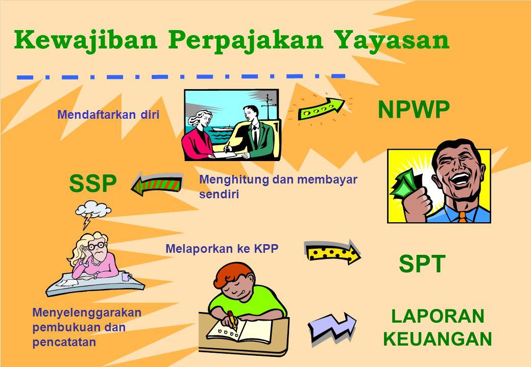 Kewajiban Perpajakan Yayasan Mendaftarkan diri Menghitung dan membayar sendiri Melaporkan ke KPP Menyelenggarakan pembukuan dan pencatatan NPWP SSP SP