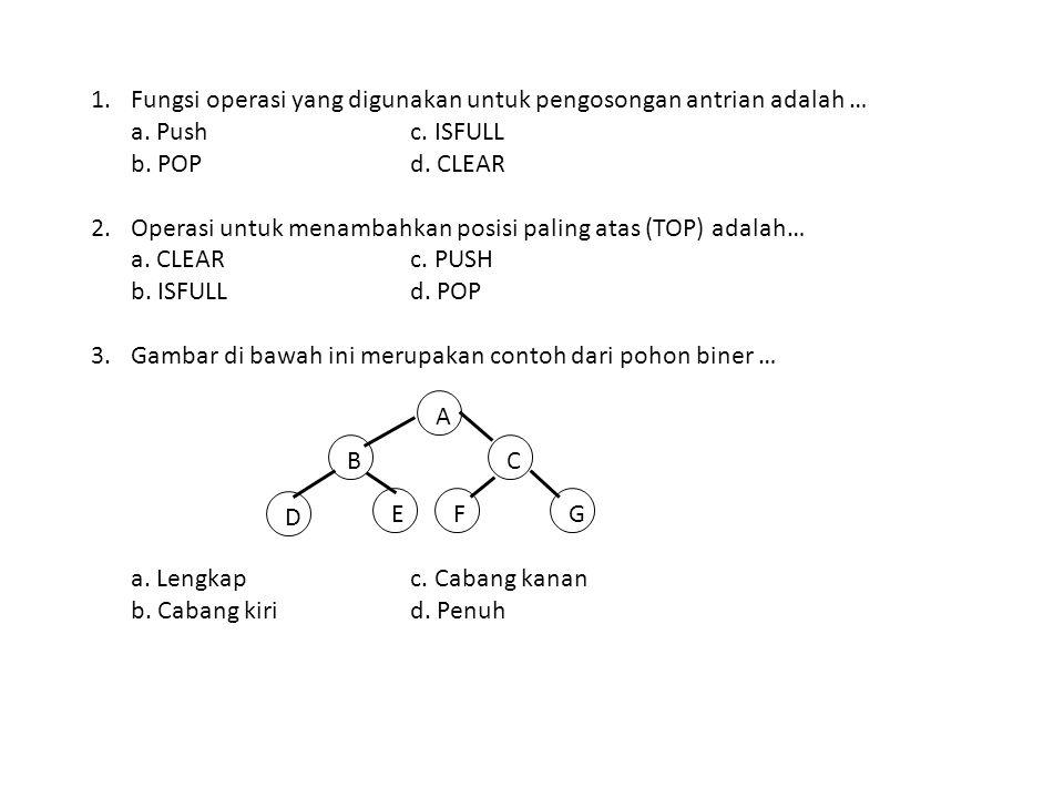 Mata kuliah: Struktur Data Created by 12.2G.12