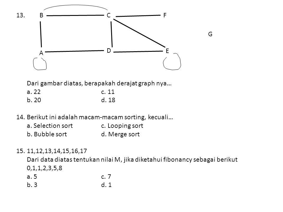 11.Diantara kunjungan secara inorder (symetric order) mempunyai urutan, kecuali… a.