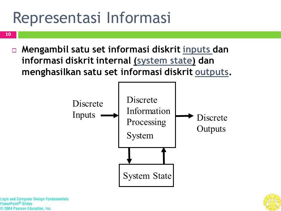 Representasi Informasi 10  Mengambil satu set informasi diskrit inputs dan informasi diskrit internal (system state) dan menghasilkan satu set informasi diskrit outputs.