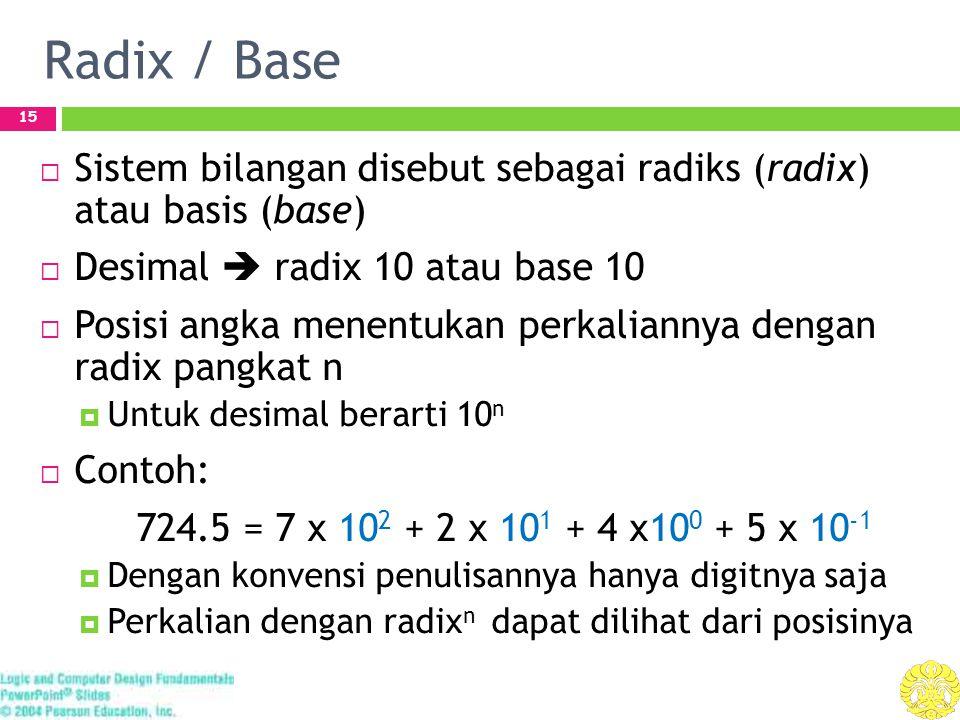 Radix / Base 15  Sistem bilangan disebut sebagai radiks (radix) atau basis (base)  Desimal  radix 10 atau base 10  Posisi angka menentukan perkaliannya dengan radix pangkat n  Untuk desimal berarti 10 n  Contoh: 724.5 = 7 x 10 2 + 2 x 10 1 + 4 x10 0 + 5 x 10 -1  Dengan konvensi penulisannya hanya digitnya saja  Perkalian dengan radix n dapat dilihat dari posisinya