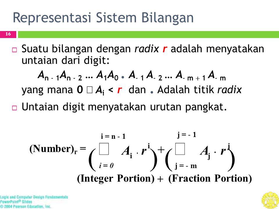 Representasi Sistem Bilangan 16  Suatu bilangan dengan radix r adalah menyatakan untaian dari digit: A n - 1 A n - 2 … A 1 A 0. A - 1 A - 2 … A - m 