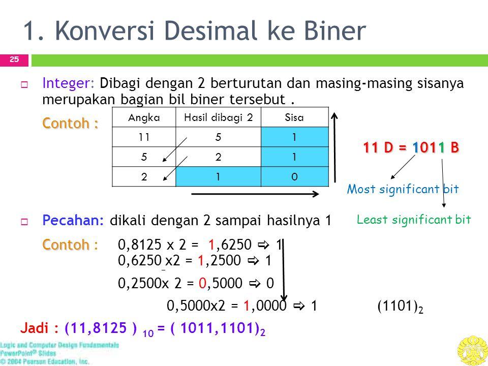  Integer: Dibagi dengan 2 berturutan dan masing-masing sisanya merupakan bagian bil biner tersebut. Contoh : 11 D = 1011 B  Pecahan: dikali dengan 2