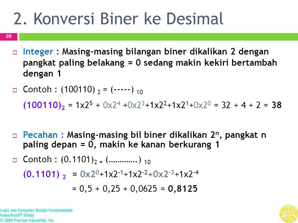 2. Konversi Biner ke Desimal 28  Integer : Masing-masing bilangan biner dikalikan 2 dengan pangkat paling belakang = 0 sedang makin kekiri bertambah