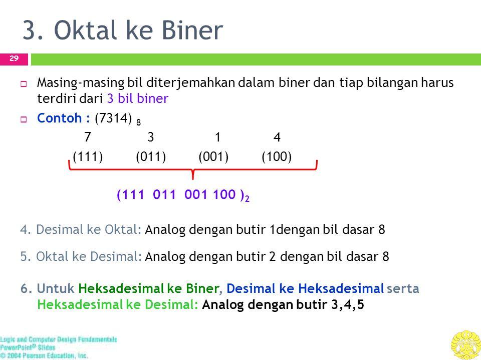 29  Masing-masing bil diterjemahkan dalam biner dan tiap bilangan harus terdiri dari 3 bil biner  Contoh : (7314) 8 7 3 1 4 (111) (011) (001) (100) (111 011 001 100 ) 2 4.