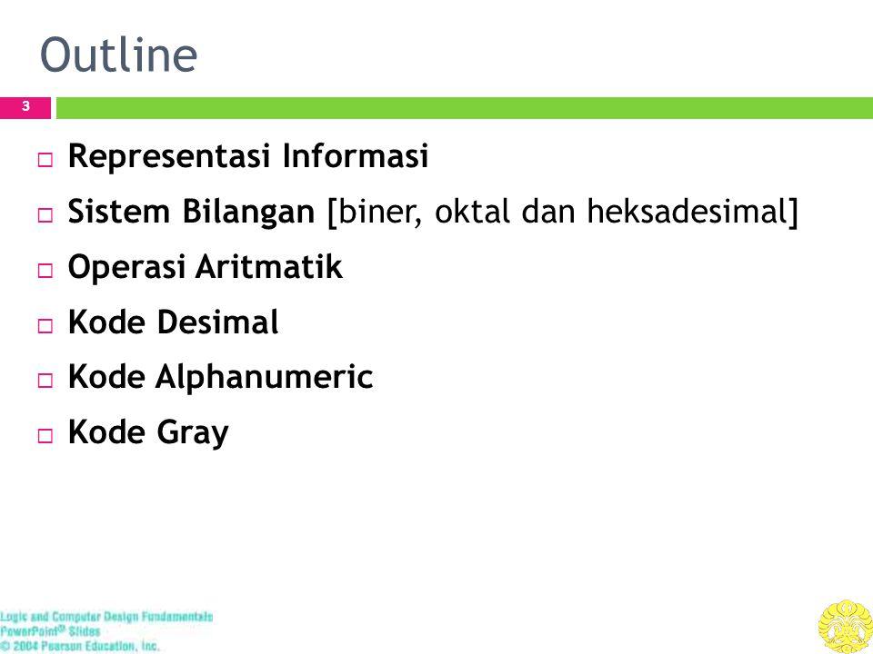 Outline 3  Representasi Informasi  Sistem Bilangan [biner, oktal dan heksadesimal]  Operasi Aritmatik  Kode Desimal  Kode Alphanumeric  Kode Gra