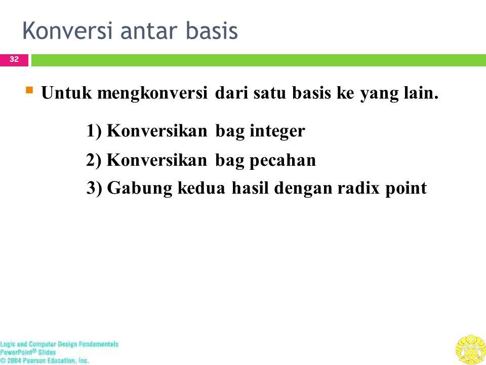 Konversi antar basis 32  Untuk mengkonversi dari satu basis ke yang lain. 1) Konversikan bag integer 2) Konversikan bag pecahan 3) Gabung kedua hasil