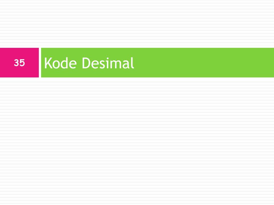 Kode Desimal 35