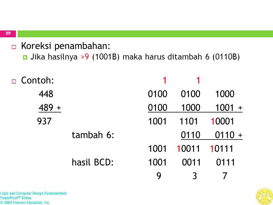 39  Koreksi penambahan:  Jika hasilnya >9 (1001B) maka harus ditambah 6 (0110B)  Contoh: 1 1 4480100 0100 1000 489 +0100 1000 1001 + 9371001 1101 10001 tambah 6: 0110 0110 + 1001 10011 10111 hasil BCD:1001 0011 0111 9 3 7