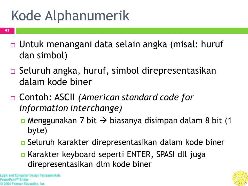 Kode Alphanumerik 41  Untuk menangani data selain angka (misal: huruf dan simbol)  Seluruh angka, huruf, simbol direpresentasikan dalam kode biner  Contoh: ASCII (American standard code for information interchange)  Menggunakan 7 bit  biasanya disimpan dalam 8 bit (1 byte)  Seluruh karakter direpresentasikan dalam kode biner  Karakter keyboard seperti ENTER, SPASI dll juga direpresentasikan dlm kode biner
