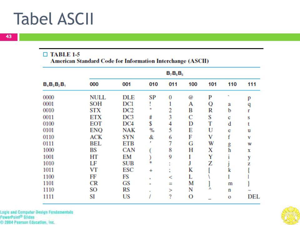 Tabel ASCII 43