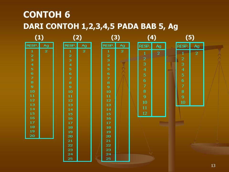 13 CONTOH 6 DARI CONTOH 1,2,3,4,5 PADA BAB 5, Ag (1)(2)(3)(4)(5)