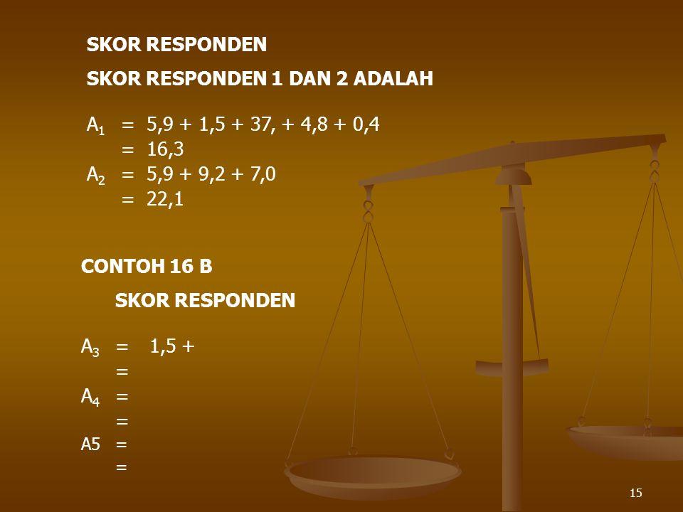 15 SKOR RESPONDEN SKOR RESPONDEN 1 DAN 2 ADALAH A 1 =5,9 + 1,5 + 37, + 4,8 + 0,4 =16,3 A 2 =5,9 + 9,2 + 7,0 =22,1 CONTOH 16 B SKOR RESPONDEN A 3 =1,5