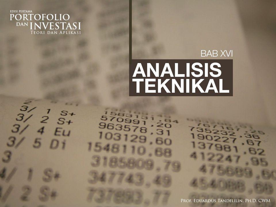 TEKNIK-TEKNIK ANALISIS TEKNIKAL  Para analis teknikal, juga disebut sebagai 'chartist' karena dalam aktivitasnya mereka merekam data atau membuat grafik (chart) pergerakan harga saham dan volume perdagangan.