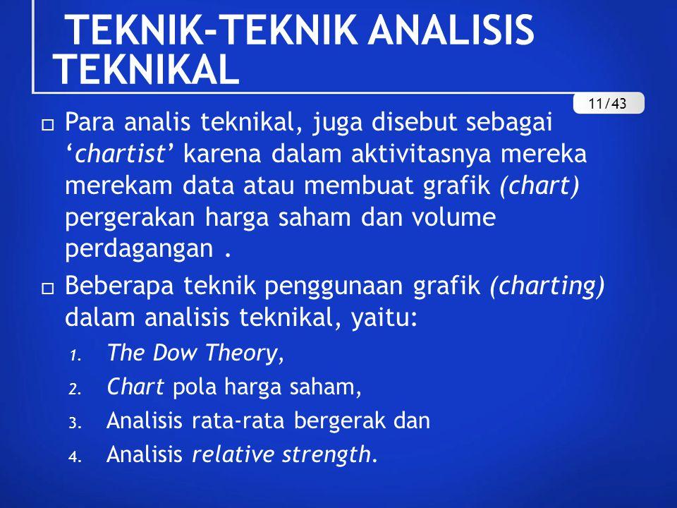 TEKNIK-TEKNIK ANALISIS TEKNIKAL  Para analis teknikal, juga disebut sebagai 'chartist' karena dalam aktivitasnya mereka merekam data atau membuat gra
