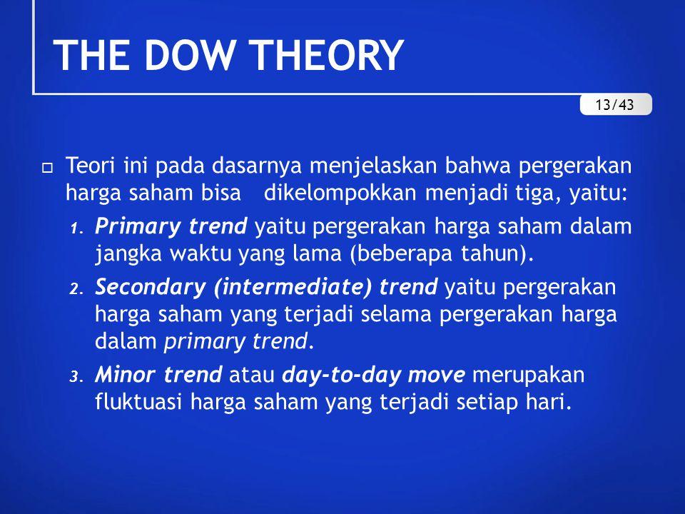  Teori ini pada dasarnya menjelaskan bahwa pergerakan harga saham bisa dikelompokkan menjadi tiga, yaitu: 1. Primary trend yaitu pergerakan harga sah