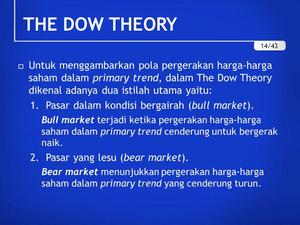  Untuk menggambarkan pola pergerakan harga-harga saham dalam primary trend, dalam The Dow Theory dikenal adanya dua istilah utama yaitu: 1. Pasar dal