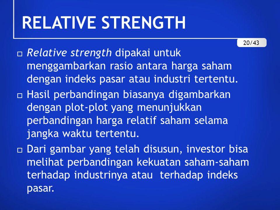 RELATIVE STRENGTH  Relative strength dipakai untuk menggambarkan rasio antara harga saham dengan indeks pasar atau industri tertentu.  Hasil perband