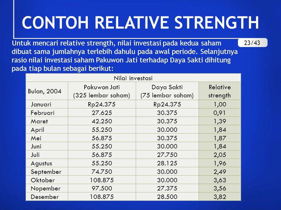 Untuk mencari relative strength, nilai investasi pada kedua saham dibuat sama jumlahnya terlebih dahulu pada awal periode. Selanjutnya rasio nilai inv