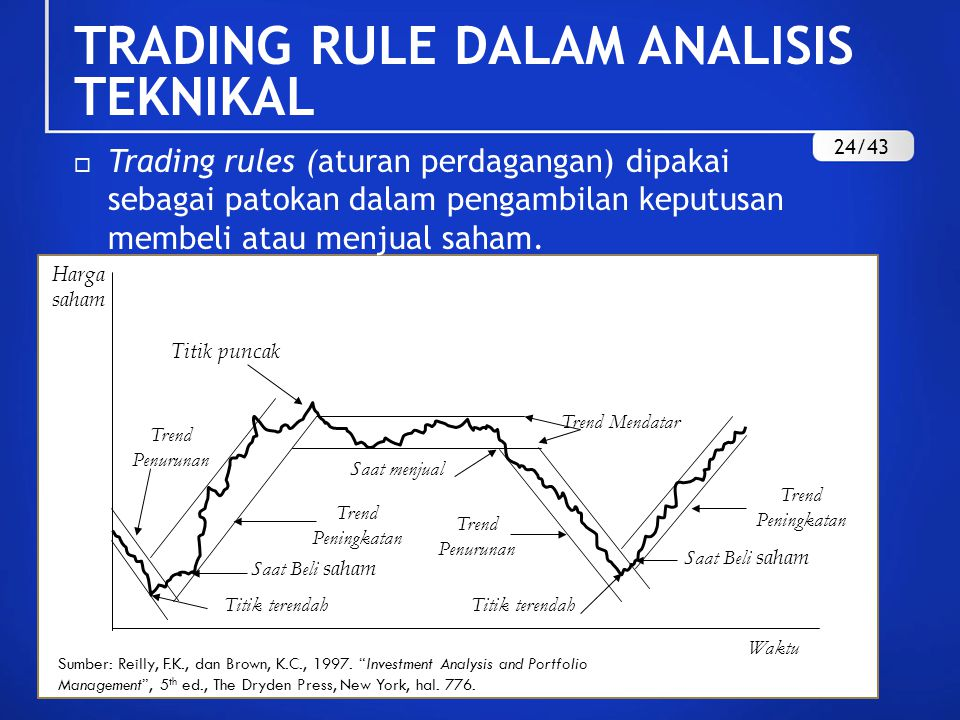 TRADING RULE DALAM ANALISIS TEKNIKAL  Trading rules (aturan perdagangan) dipakai sebagai patokan dalam pengambilan keputusan membeli atau menjual sah