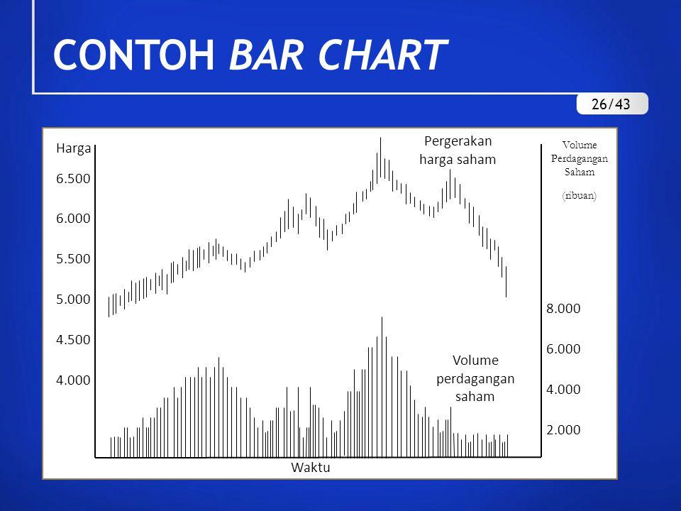 CONTOH BAR CHART 26/43