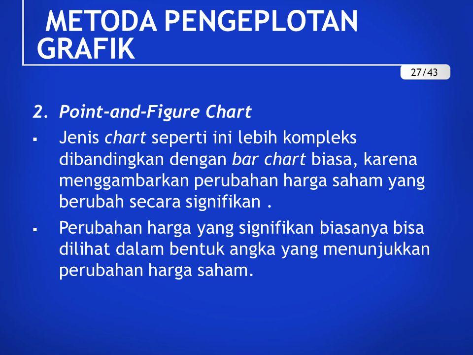 2.Point-and-Figure Chart  Jenis chart seperti ini lebih kompleks dibandingkan dengan bar chart biasa, karena menggambarkan perubahan harga saham yang