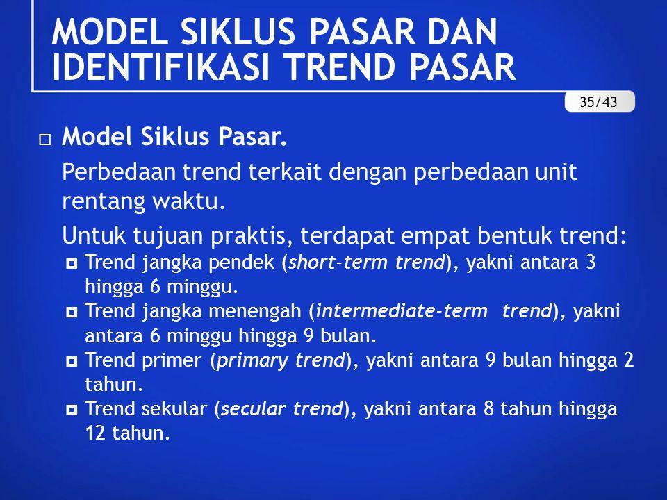 MODEL SIKLUS PASAR DAN IDENTIFIKASI TREND PASAR  Model Siklus Pasar. Perbedaan trend terkait dengan perbedaan unit rentang waktu. Untuk tujuan prakti
