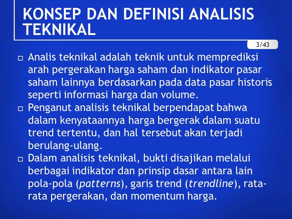  Apa perbedaan antara analisis teknikal dengan analisis fundamental.