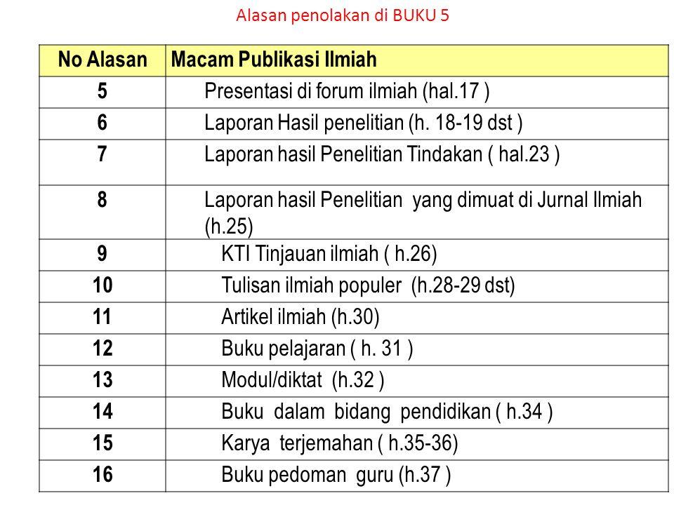 No AlasanMacam Publikasi Ilmiah 5 Presentasi di forum ilmiah (hal.17 ) 6 Laporan Hasil penelitian (h.