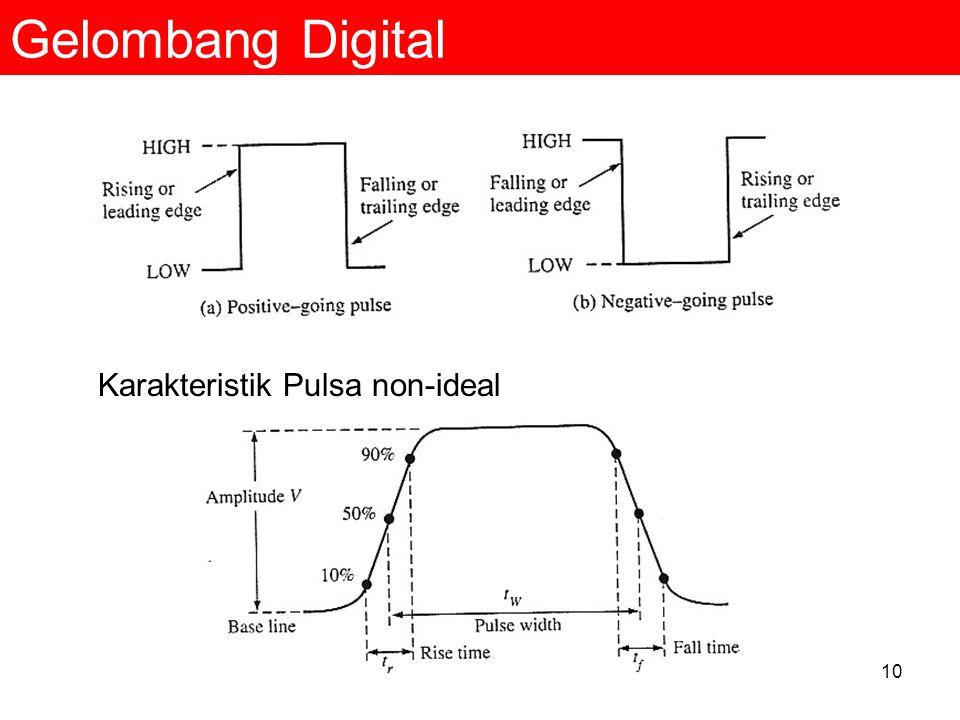 10 Gelombang Digital Karakteristik Pulsa non-ideal