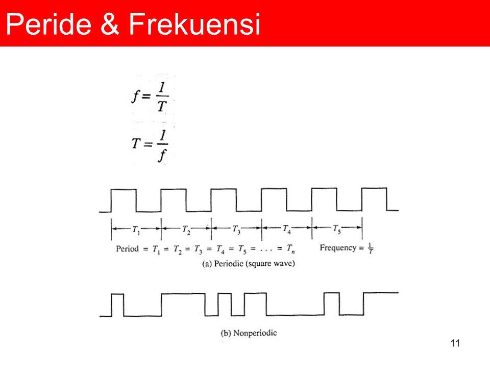 11 Peride & Frekuensi