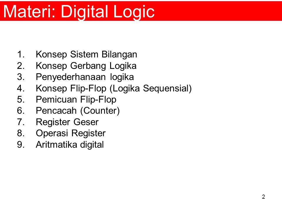 2 Materi: Digital Logic 1.Konsep Sistem Bilangan 2.Konsep Gerbang Logika 3.Penyederhanaan logika 4.Konsep Flip-Flop (Logika Sequensial) 5.Pemicuan Fli