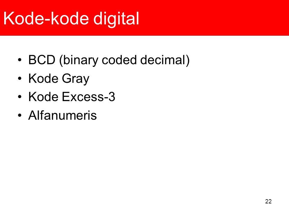 22 Kode-kode digital BCD (binary coded decimal) Kode Gray Kode Excess-3 Alfanumeris
