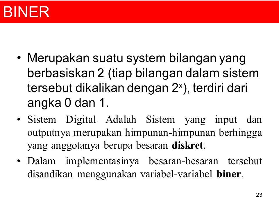 BINER Merupakan suatu system bilangan yang berbasiskan 2 (tiap bilangan dalam sistem tersebut dikalikan dengan 2 x ), terdiri dari angka 0 dan 1. Sist