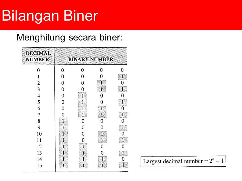 24 Bilangan Biner Menghitung secara biner: