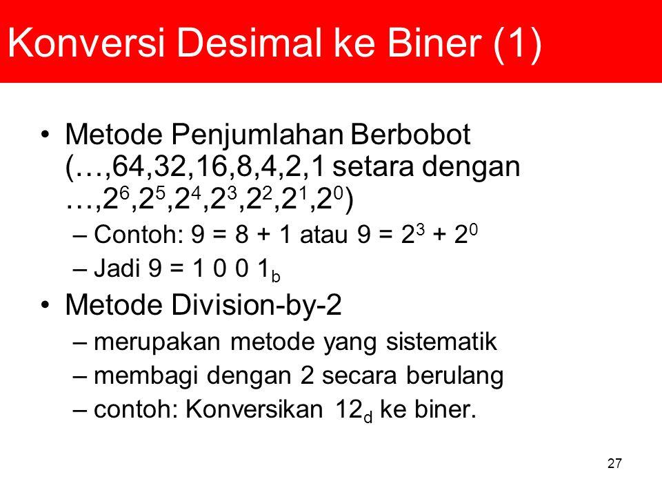 27 Konversi Desimal ke Biner (1) Metode Penjumlahan Berbobot (…,64,32,16,8,4,2,1 setara dengan …,2 6,2 5,2 4,2 3,2 2,2 1,2 0 ) –Contoh: 9 = 8 + 1 atau