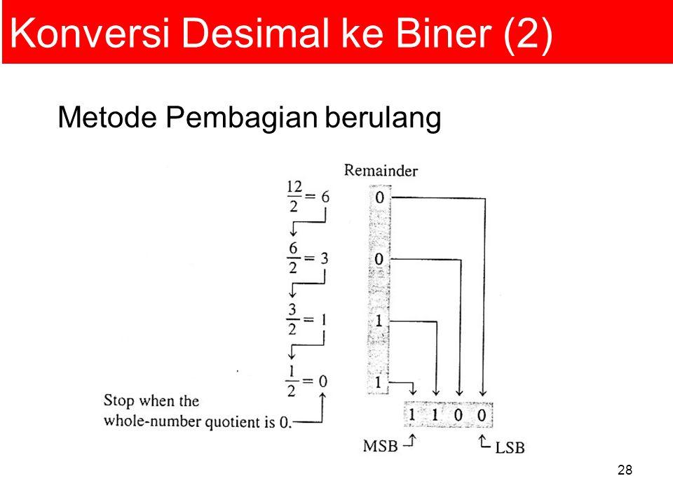 28 Konversi Desimal ke Biner (2) Metode Pembagian berulang