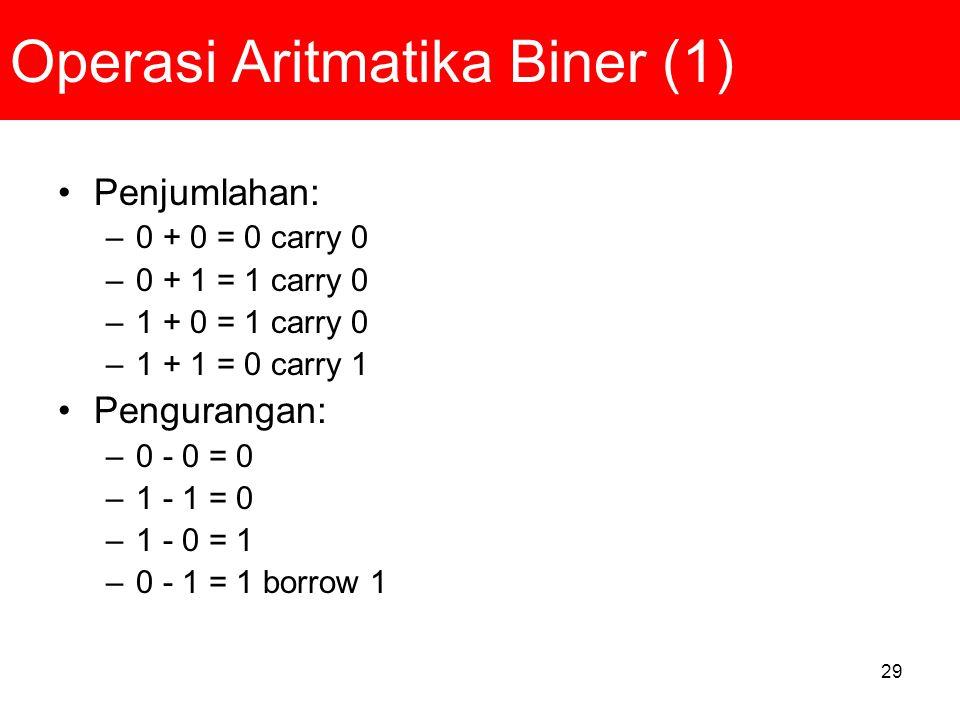 29 Operasi Aritmatika Biner (1) Penjumlahan: –0 + 0 = 0 carry 0 –0 + 1 = 1 carry 0 –1 + 0 = 1 carry 0 –1 + 1 = 0 carry 1 Pengurangan: –0 - 0 = 0 –1 -