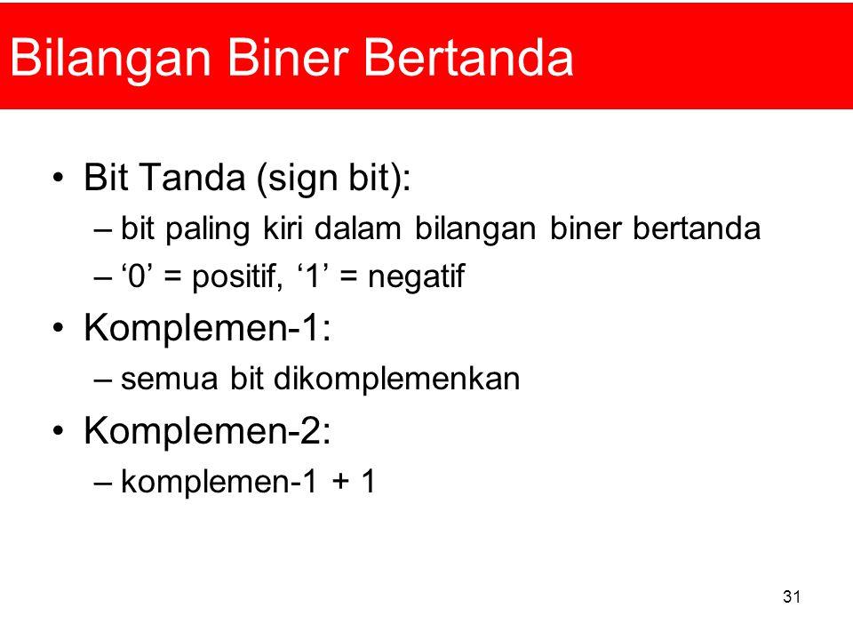 31 Bilangan Biner Bertanda Bit Tanda (sign bit): –bit paling kiri dalam bilangan biner bertanda –'0' = positif, '1' = negatif Komplemen-1: –semua bit