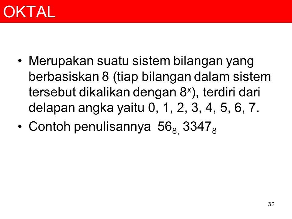 OKTAL Merupakan suatu sistem bilangan yang berbasiskan 8 (tiap bilangan dalam sistem tersebut dikalikan dengan 8 x ), terdiri dari delapan angka yaitu