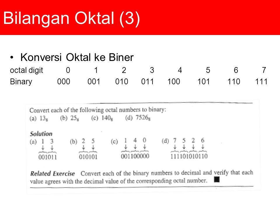 35 Bilangan Oktal (3) Konversi Oktal ke Biner octal digit01234567 Binary 000 001 010 011 100 101 110 111