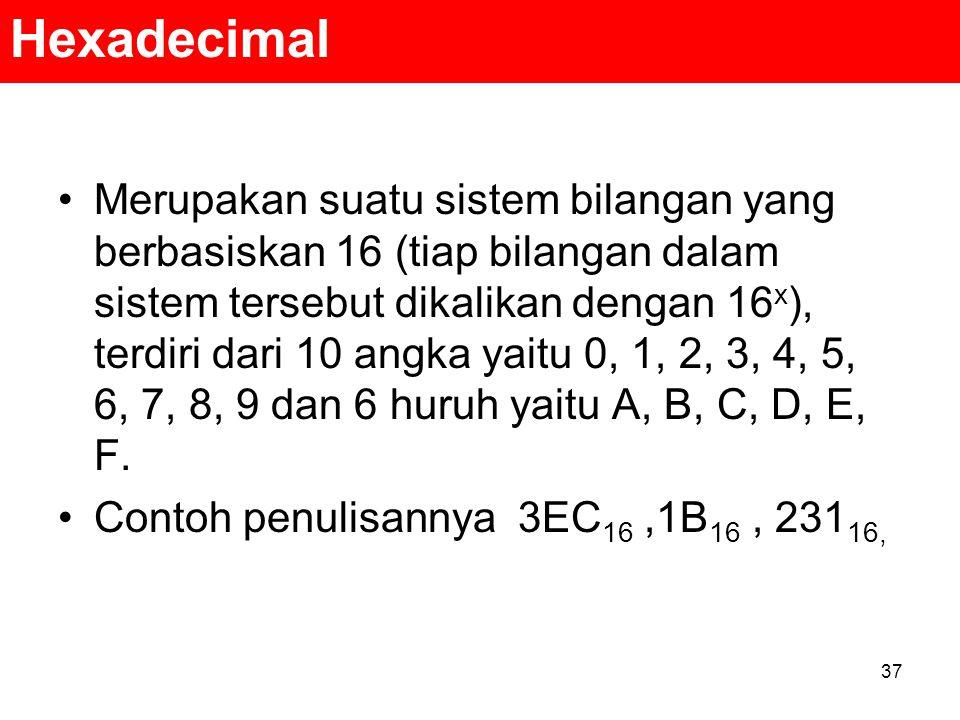 Hexadecimal Merupakan suatu sistem bilangan yang berbasiskan 16 (tiap bilangan dalam sistem tersebut dikalikan dengan 16 x ), terdiri dari 10 angka ya