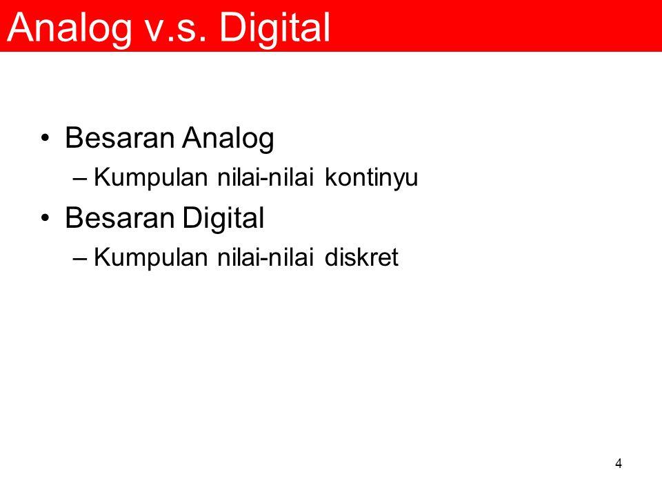 4 Analog v.s. Digital Besaran Analog –Kumpulan nilai-nilai kontinyu Besaran Digital –Kumpulan nilai-nilai diskret